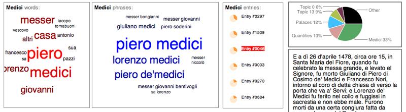 diary-medici.png